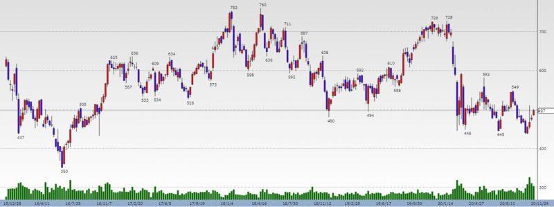 株価 ufj